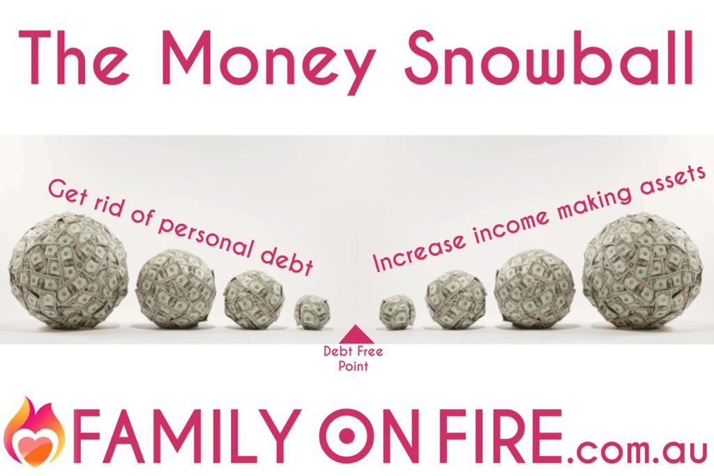 The Money Snowball